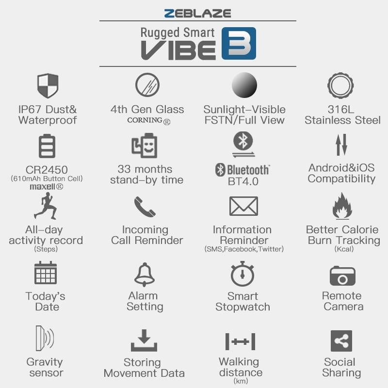 Zeblaze VIBE 3 fitness okosóra funkciók techblogger.hu