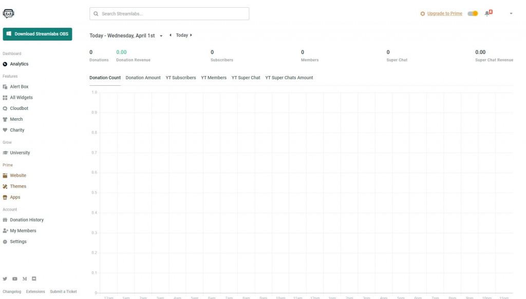 Streamlabs analytics felülete