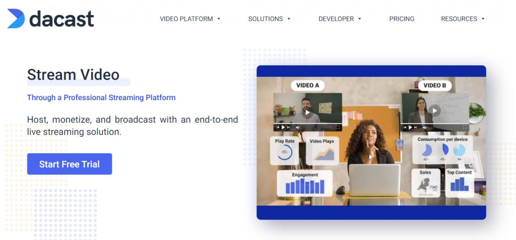 Dacast - egyedi monetizálható közvetítői és videós platform